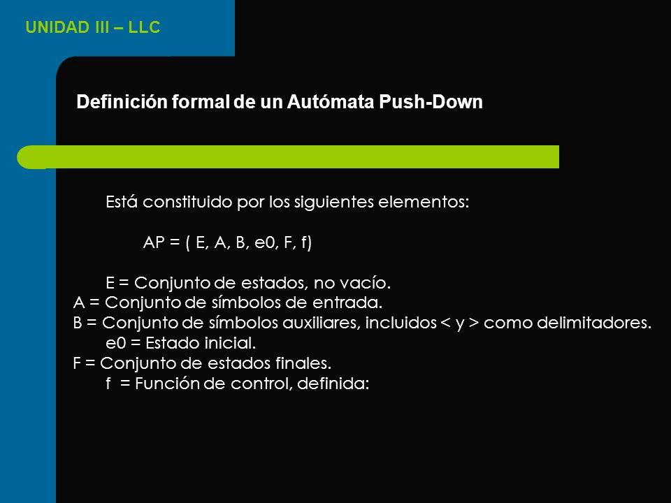 UNIDAD III – LLC Está constituido por los siguientes elementos: AP = ( E, A, B, e0, F, f) E = Conjunto de estados, no vacío. A = Conjunto de símbolos