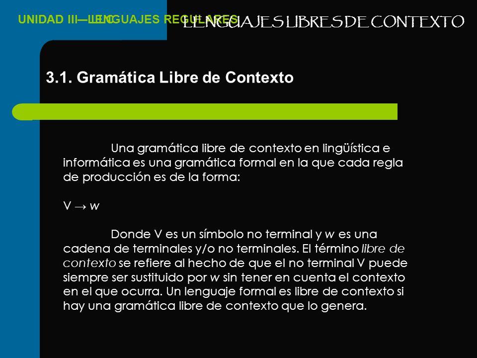UNIDAD III – LLCUNIDAD II – LENGUAJES REGULARES LENGUAJES LIBRES DE CONTEXTO 3.1. Gramática Libre de Contexto Una gramática libre de contexto en lingü