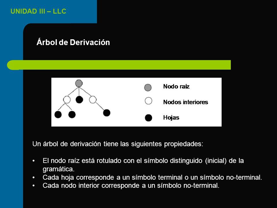 UNIDAD III – LLC Un árbol de derivación tiene las siguientes propiedades: El nodo raíz está rotulado con el símbolo distinguido (inicial) de la gramát