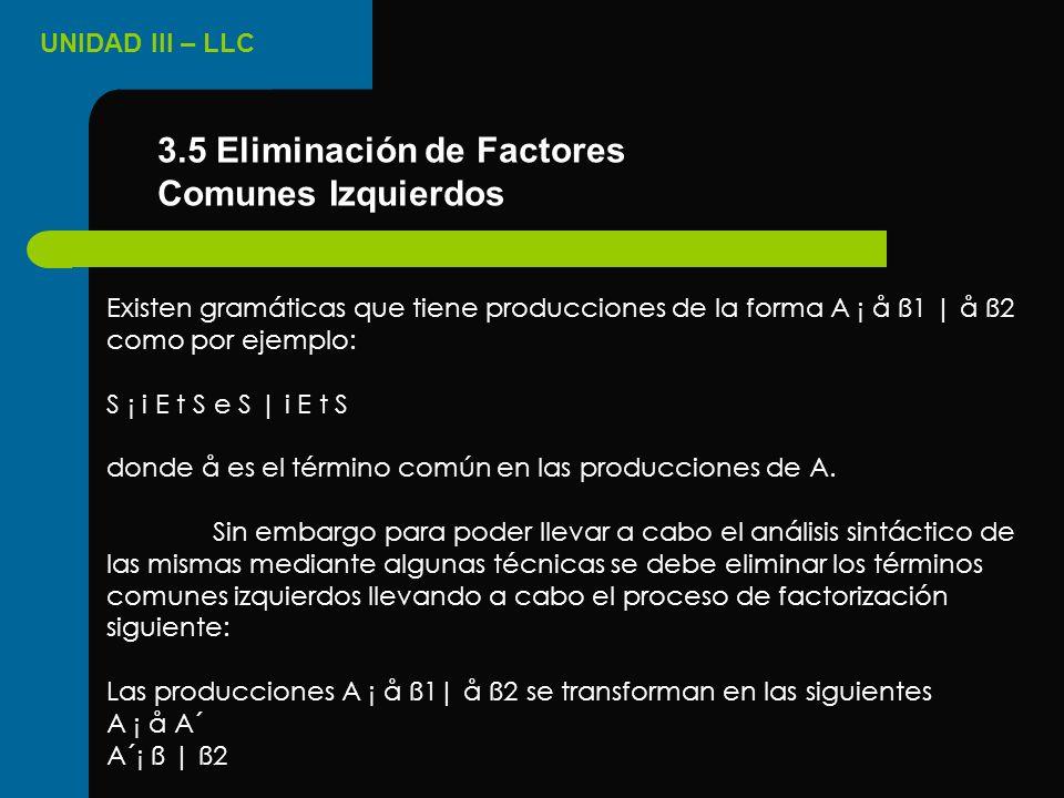 UNIDAD III – LLC Existen gramáticas que tiene producciones de la forma A ¡ å ß1 | å ß2 como por ejemplo: S ¡ i E t S e S | i E t S donde å es el térmi