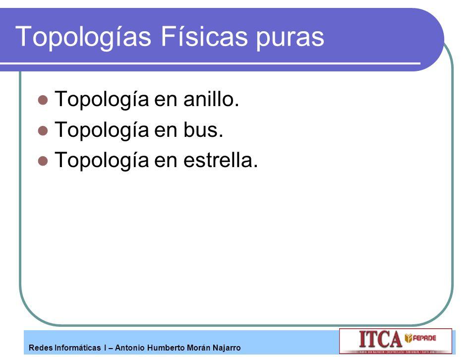 Redes Informáticas I – Antonio Humberto Morán Najarro Topologías Físicas puras Topología en anillo. Topología en bus. Topología en estrella.