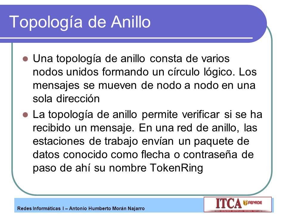 Redes Informáticas I – Antonio Humberto Morán Najarro Topología de Anillo Una topología de anillo consta de varios nodos unidos formando un círculo ló
