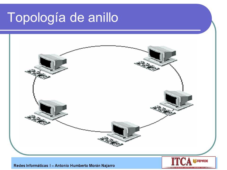 Redes Informáticas I – Antonio Humberto Morán Najarro Topología de anillo