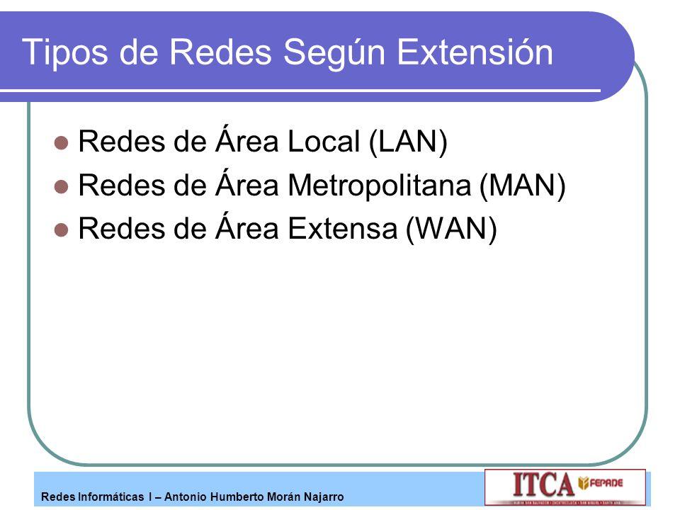 Redes Informáticas I – Antonio Humberto Morán Najarro Tipos de Redes Según Extensión Redes de Área Local (LAN) Redes de Área Metropolitana (MAN) Redes