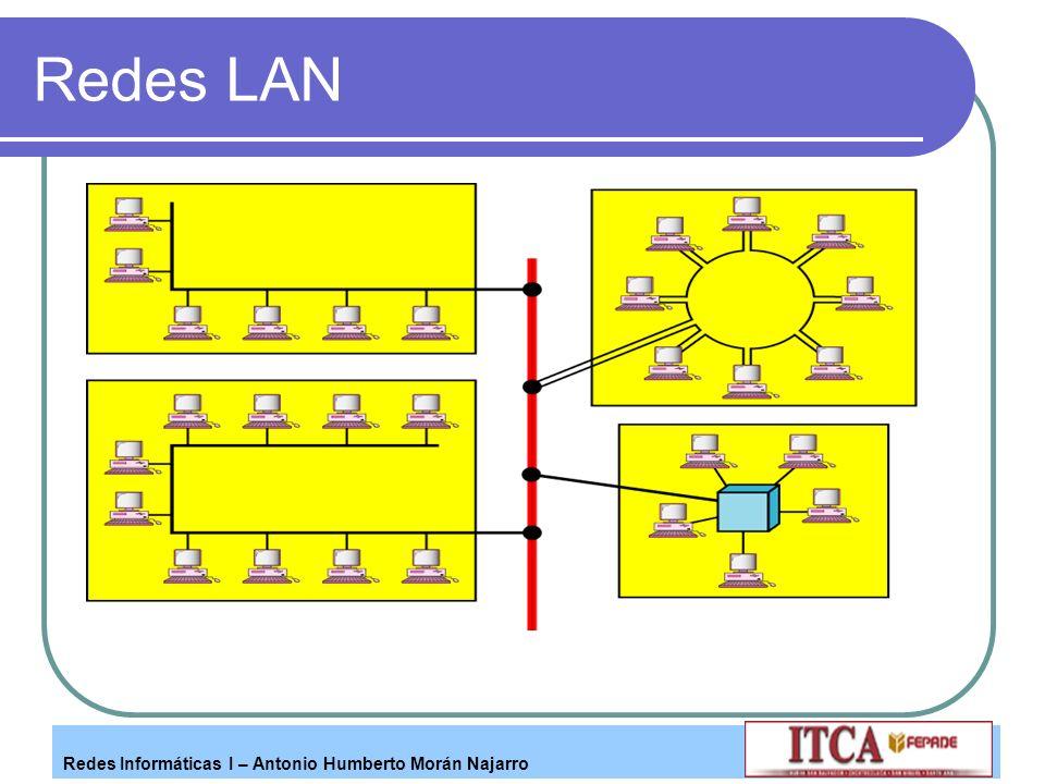 Redes Informáticas I – Antonio Humberto Morán Najarro Redes LAN