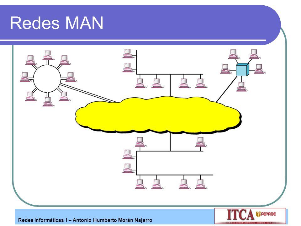 Redes Informáticas I – Antonio Humberto Morán Najarro Redes MAN