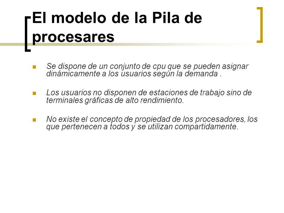El modelo de la Pila de procesares Se dispone de un conjunto de cpu que se pueden asignar dinámicamente a los usuarios según la demanda. Los usuarios