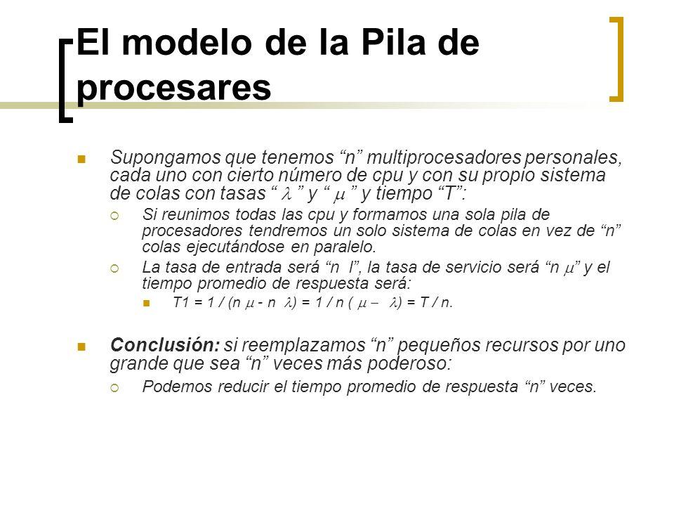 El modelo de la Pila de procesares Supongamos que tenemos n multiprocesadores personales, cada uno con cierto número de cpu y con su propio sistema de