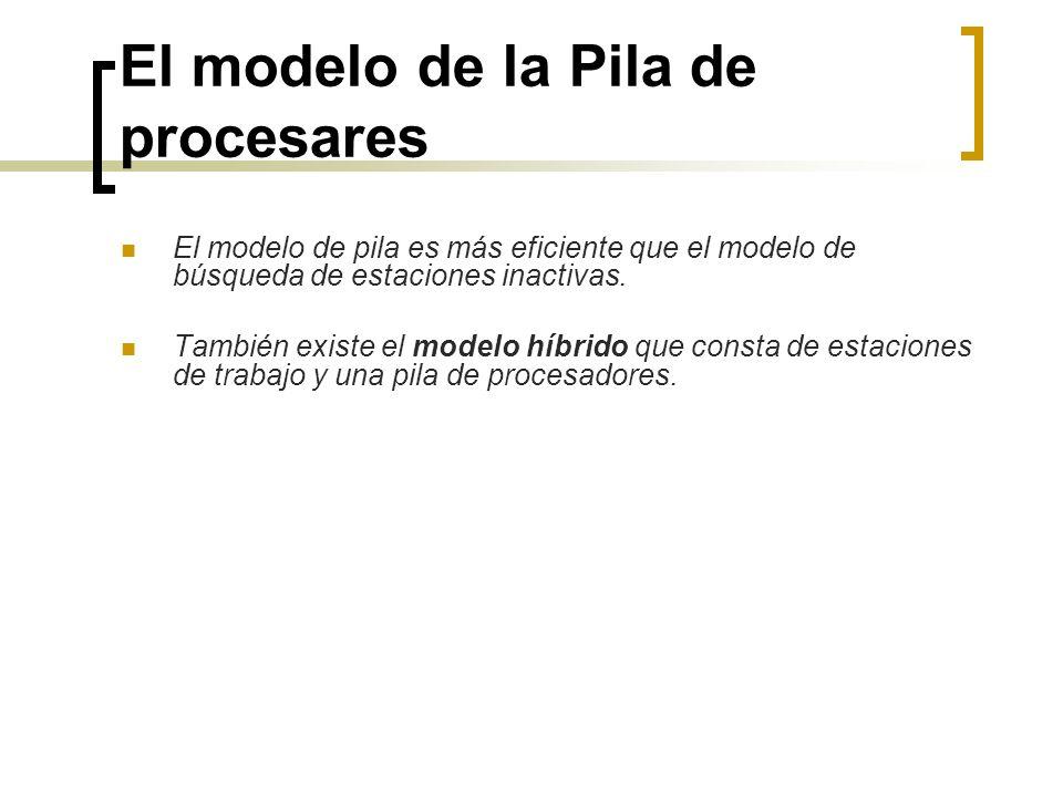 El modelo de la Pila de procesares El modelo de pila es más eficiente que el modelo de búsqueda de estaciones inactivas. También existe el modelo híbr