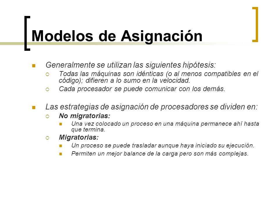 Modelos de Asignación Generalmente se utilizan las siguientes hipótesis: Todas las máquinas son idénticas (o al menos compatibles en el código); difie