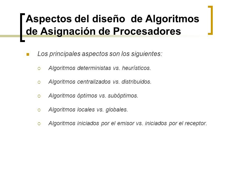 Aspectos del diseño de Algoritmos de Asignación de Procesadores Los principales aspectos son los siguientes: Algoritmos deterministas vs. heurísticos.