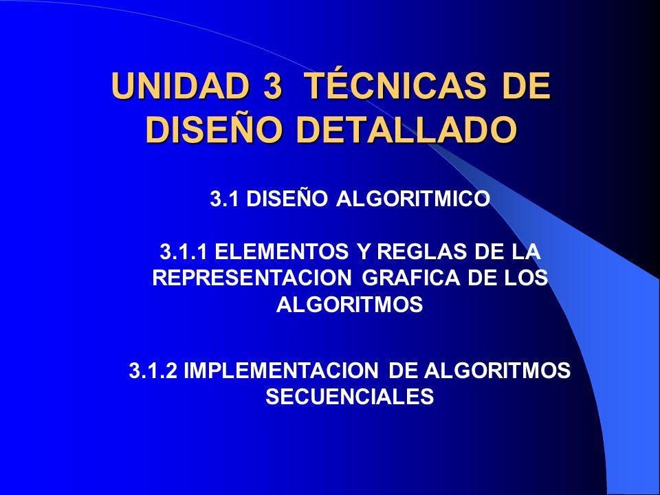 UNIDAD 3 TÉCNICAS DE DISEÑO DETALLADO 3.1 DISEÑO ALGORITMICO 3.1.1 ELEMENTOS Y REGLAS DE LA REPRESENTACION GRAFICA DE LOS ALGORITMOS 3.1.2 IMPLEMENTACION DE ALGORITMOS SECUENCIALES