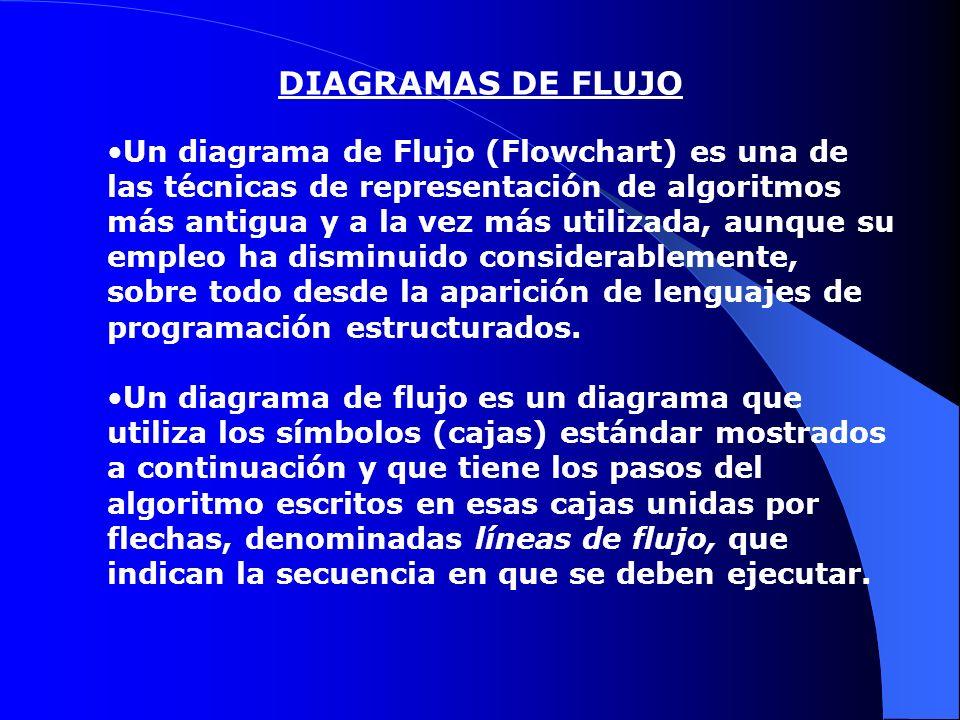 DIAGRAMAS DE FLUJO Un diagrama de Flujo (Flowchart) es una de las técnicas de representación de algoritmos más antigua y a la vez más utilizada, aunque su empleo ha disminuido considerablemente, sobre todo desde la aparición de lenguajes de programación estructurados.