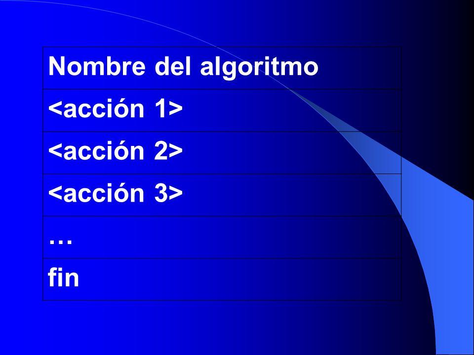 Nombre del algoritmo … fin