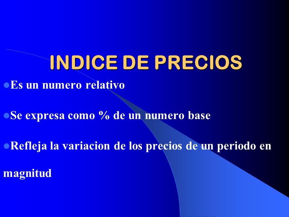 INDICE DE PRECIOS Es un numero relativo Se expresa como % de un numero base Refleja la variacion de los precios de un periodo en magnitud