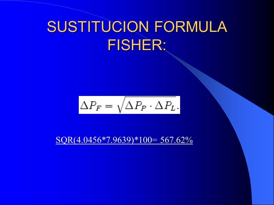 SUSTITUCION FORMULA FISHER: SQR(4.0456*7.9639)*100= 567.62%