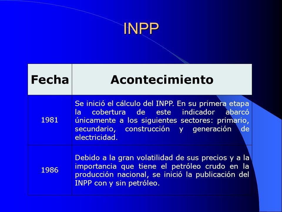 INPP FechaAcontecimiento 1981 Se inició el cálculo del INPP.