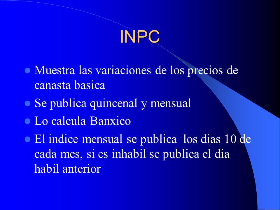 CALCULO DEL INPC III.