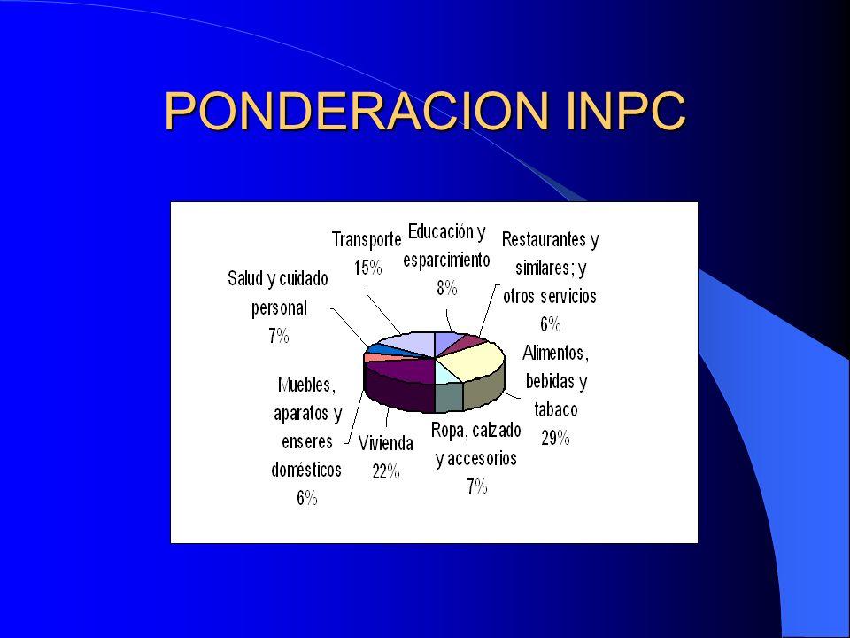 COBERTURA INPP Los indicadores del INPP tienen una cobertura nacional.
