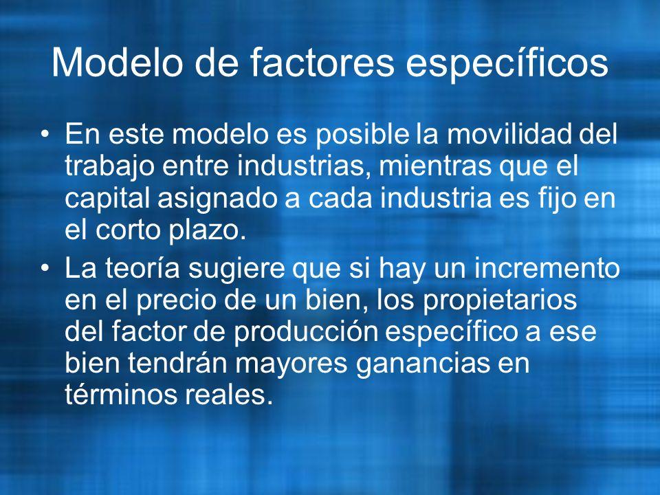 Modelo de factores específicos En este modelo es posible la movilidad del trabajo entre industrias, mientras que el capital asignado a cada industria es fijo en el corto plazo.