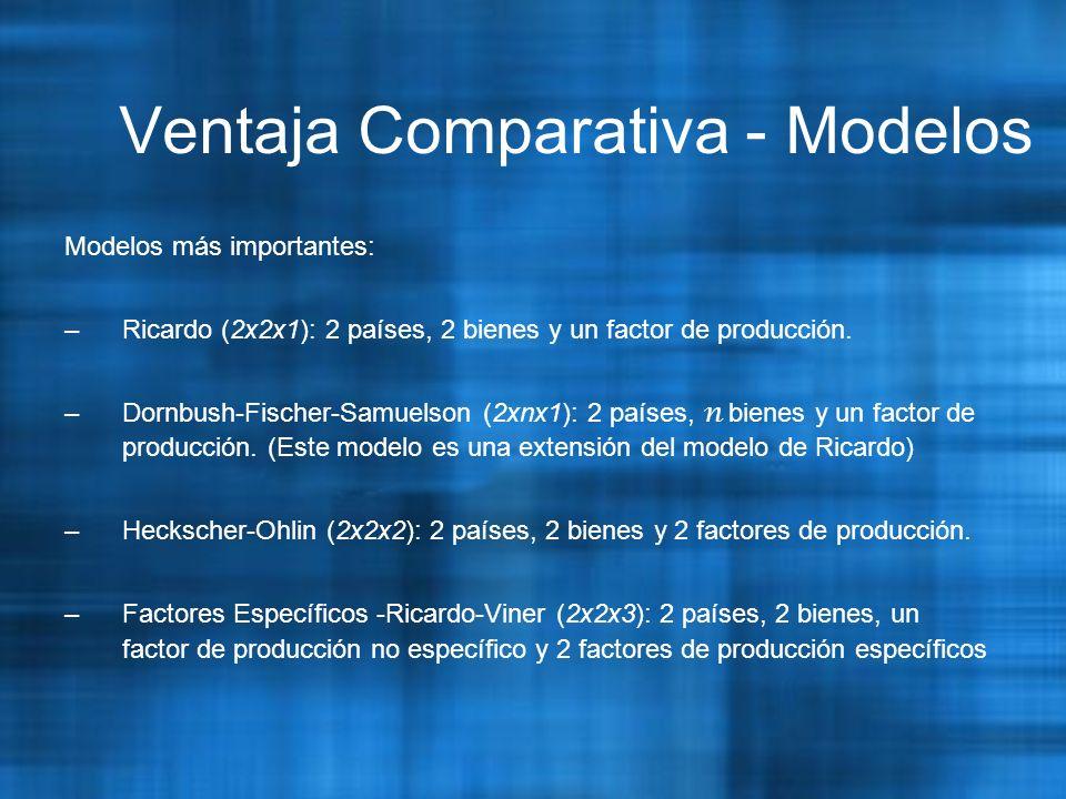 Ventaja Comparativa - Modelos Modelos más importantes: –Ricardo (2x2x1): 2 países, 2 bienes y un factor de producción.