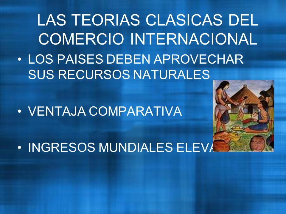LAS TEORIAS CLASICAS DEL COMERCIO INTERNACIONAL LOS PAISES DEBEN APROVECHAR SUS RECURSOS NATURALES VENTAJA COMPARATIVA INGRESOS MUNDIALES ELEVADOS