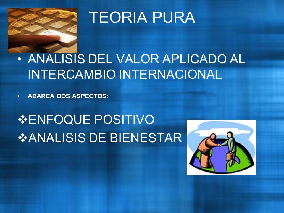 TEORIA PURA ANALISIS DEL VALOR APLICADO AL INTERCAMBIO INTERNACIONAL ABARCA DOS ASPECTOS: ENFOQUE POSITIVO ANALISIS DE BIENESTAR