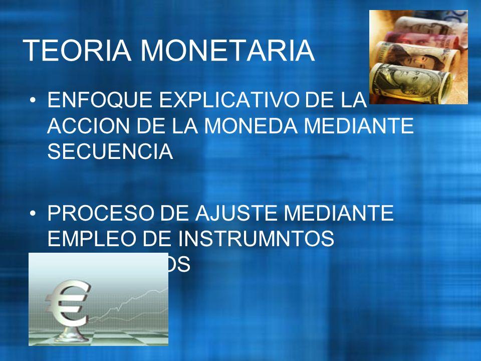 TEORIA MONETARIA ENFOQUE EXPLICATIVO DE LA ACCION DE LA MONEDA MEDIANTE SECUENCIA PROCESO DE AJUSTE MEDIANTE EMPLEO DE INSTRUMNTOS MONETARIOS