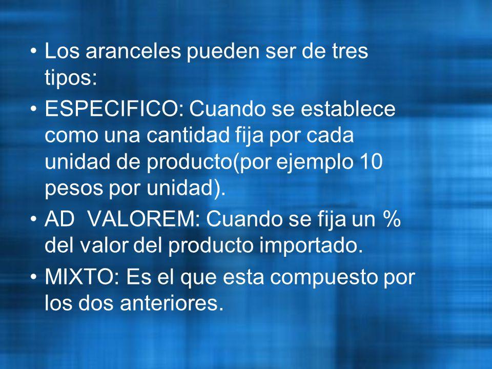 Los aranceles pueden ser de tres tipos: ESPECIFICO: Cuando se establece como una cantidad fija por cada unidad de producto(por ejemplo 10 pesos por unidad).