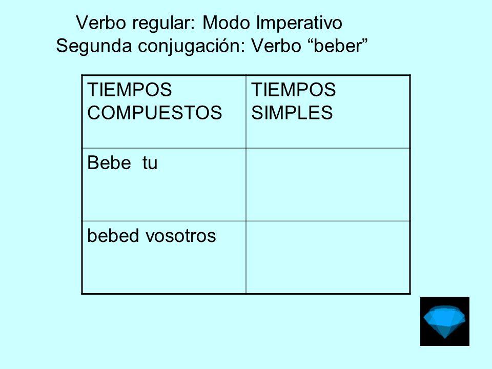 Verbo regular: Modo Imperativo Tercera conjugación: Verbo surtir PresentePretérito Perfecto.