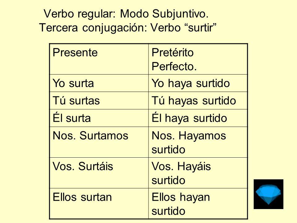 Verbo regular: Modo Subjuntivo Tercera conjugación: Verbo surtir Pret.