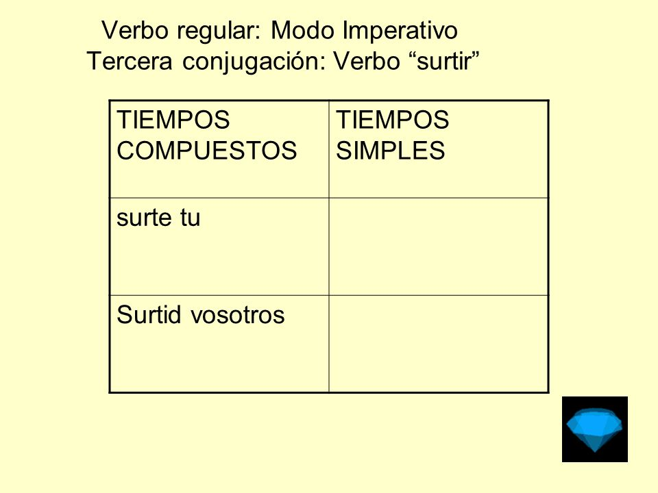 Verbo irregular: Modo Indicativo.Primera conjugación: Verbo errar PresentePretérito Perfecto.