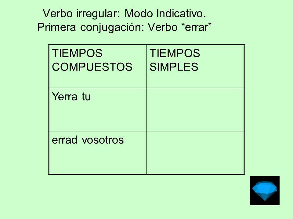 Verbo irregular: Modo Indicativo.Segunda conjugación: Verbo poder PresentePretérito Perfecto.