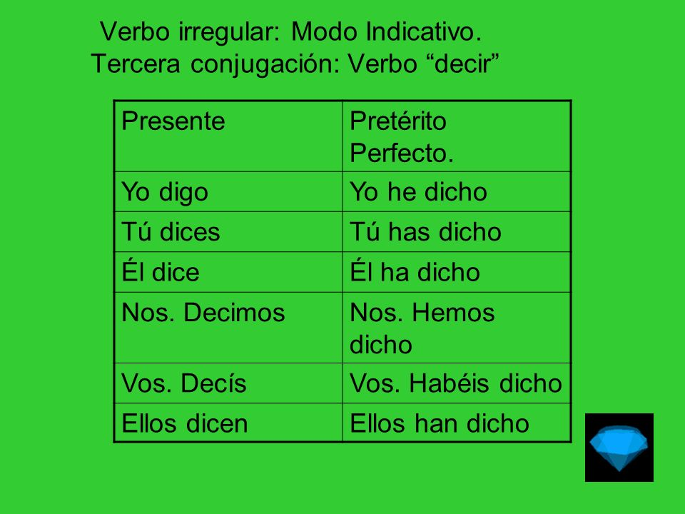 Verbo irregular: Modo Indicativo.Tercera conjugación: Verbo decir Pret.