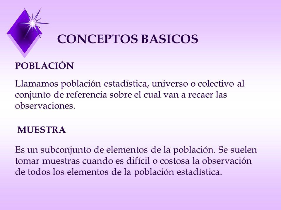 CONCEPTOS BASICOS POBLACIÓN Llamamos población estadística, universo o colectivo al conjunto de referencia sobre el cual van a recaer las observaciones.