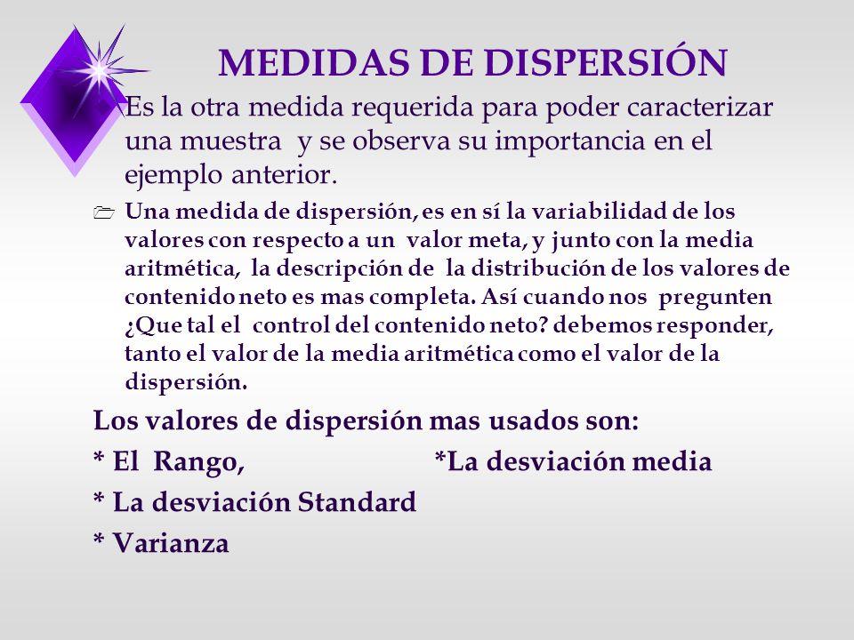MEDIDAS DE DISPERSIÓN u Es la otra medida requerida para poder caracterizar una muestra y se observa su importancia en el ejemplo anterior.