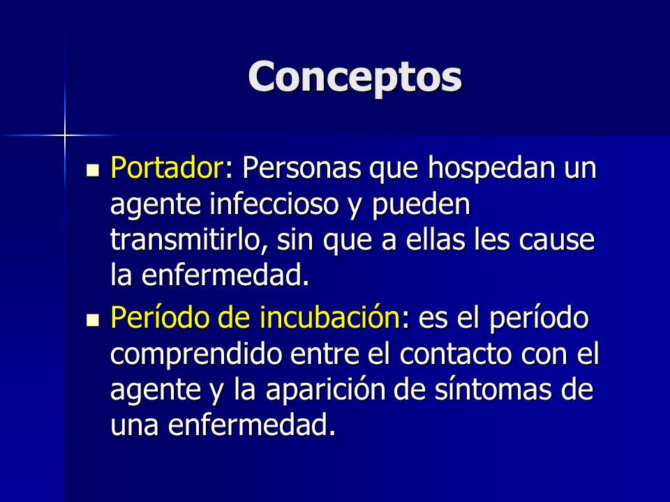 Conceptos Portador: Personas que hospedan un agente infeccioso y pueden transmitirlo, sin que a ellas les cause la enfermedad. Portador: Personas que