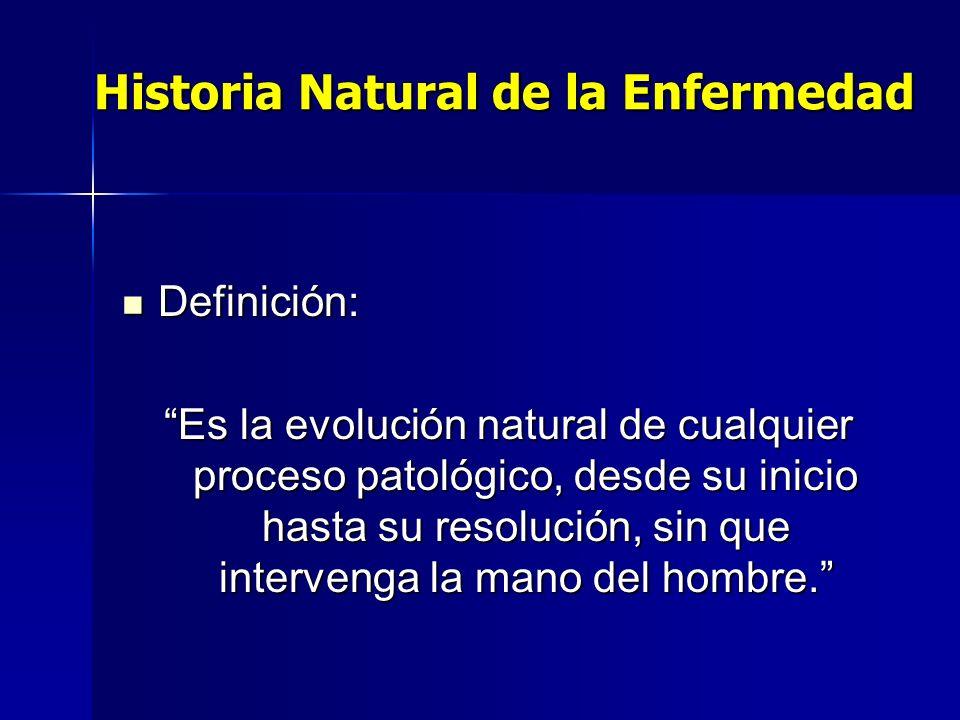 Historia Natural de la Enfermedad Historia Natural de la Enfermedad Definición: Definición: Es la evolución natural de cualquier proceso patológico, d