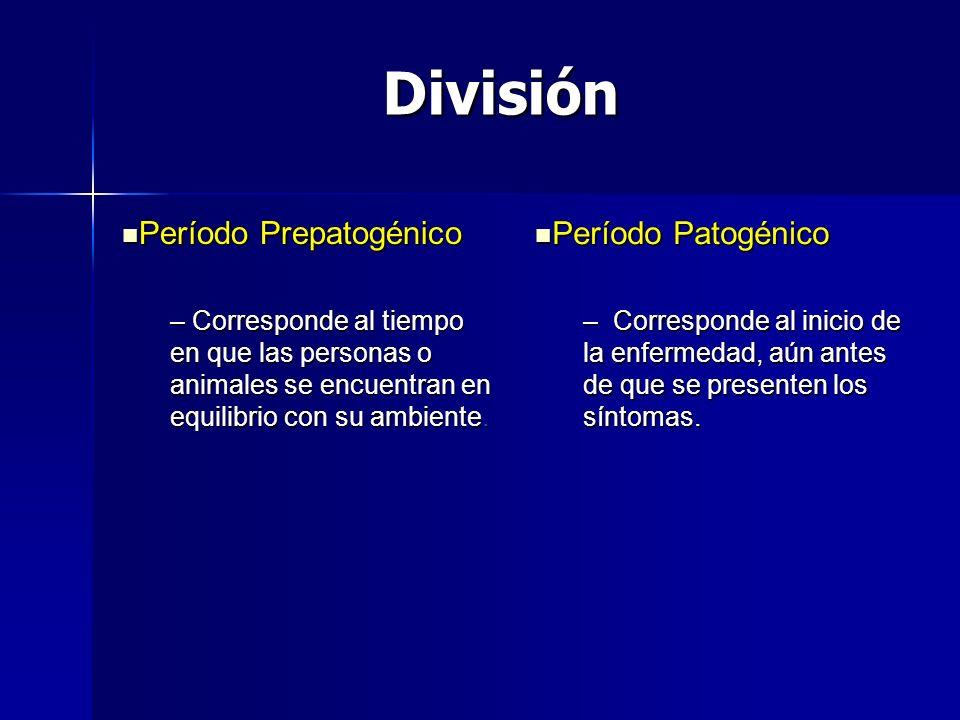 División Período Prepatogénico Período Prepatogénico – Corresponde al tiempo en que las personas o animales se encuentran en equilibrio con su ambient