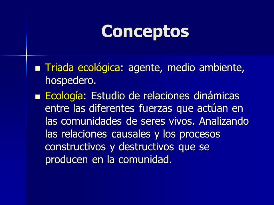 Conceptos Triada ecológica: agente, medio ambiente, hospedero. Triada ecológica: agente, medio ambiente, hospedero. Ecología: Estudio de relaciones di