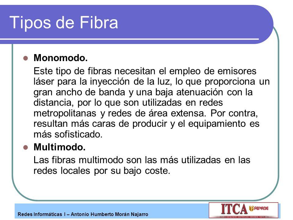 Redes Informáticas I – Antonio Humberto Morán Najarro Tipos de Fibra Monomodo. Este tipo de fibras necesitan el empleo de emisores láser para la inyec