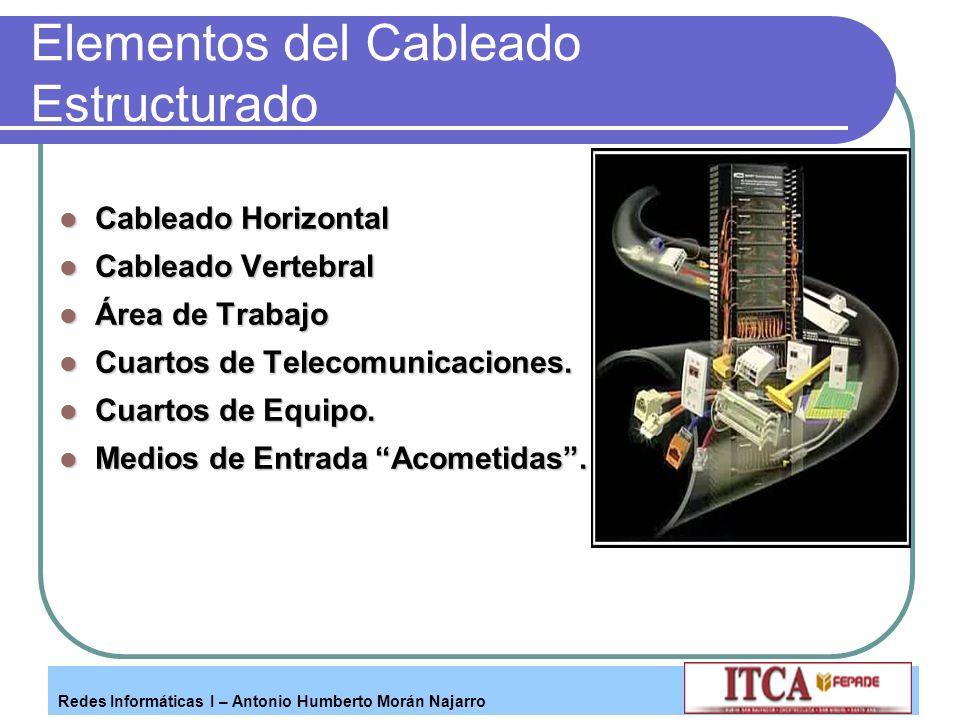 Redes Informáticas I – Antonio Humberto Morán Najarro Elementos del Cableado Estructurado Cableado Horizontal Cableado Horizontal Cableado Vertebral C