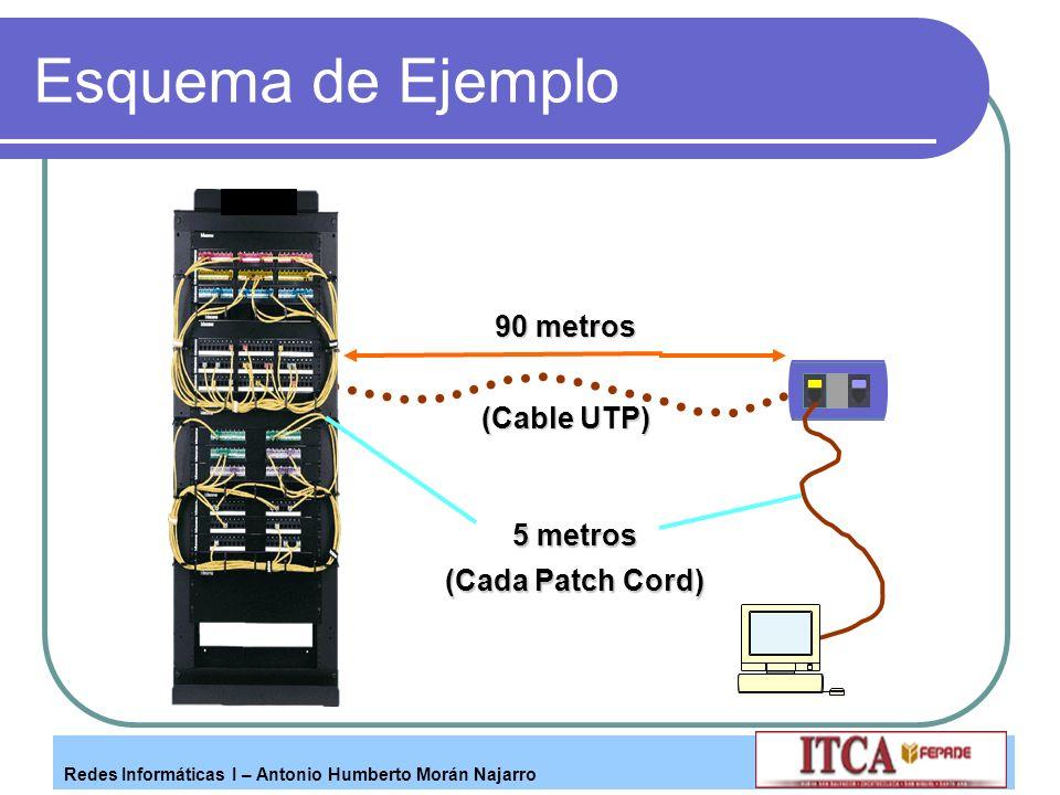 Redes Informáticas I – Antonio Humberto Morán Najarro Esquema de Ejemplo 90 metros (Cable UTP) 5 metros (Cada Patch Cord)