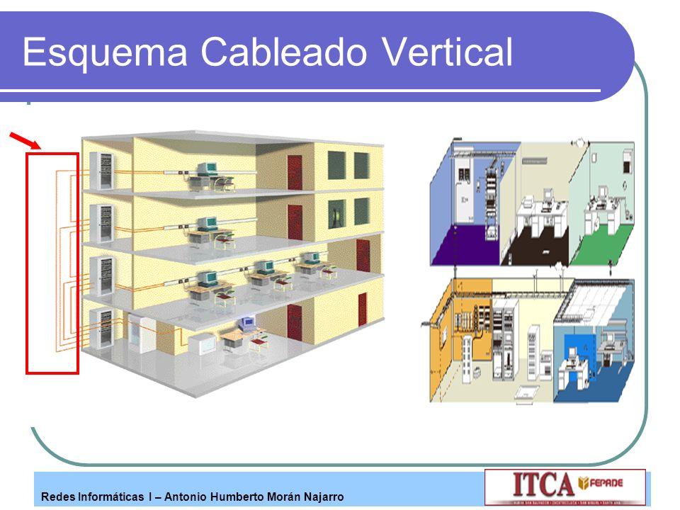 Redes Informáticas I – Antonio Humberto Morán Najarro Esquema Cableado Vertical
