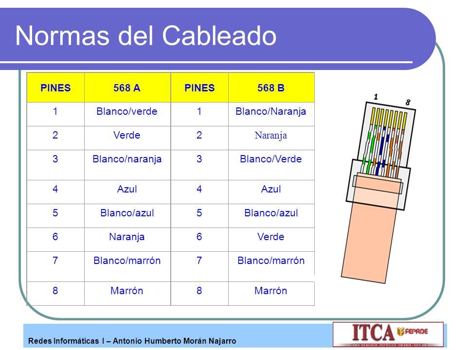 Redes Informáticas I – Antonio Humberto Morán Najarro Normas del Cableado PINES568 A 1Blanco/verde 2Verde 3Blanco/naranja 4Azul 5Blanco/azul 6Naranja