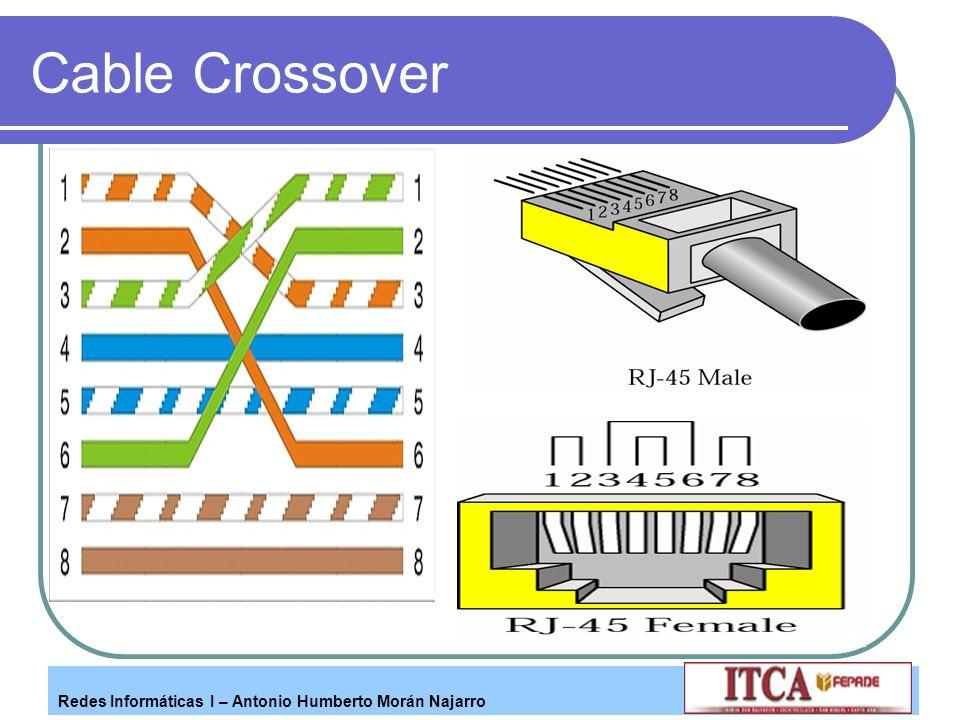 Redes Informáticas I – Antonio Humberto Morán Najarro Cable Crossover