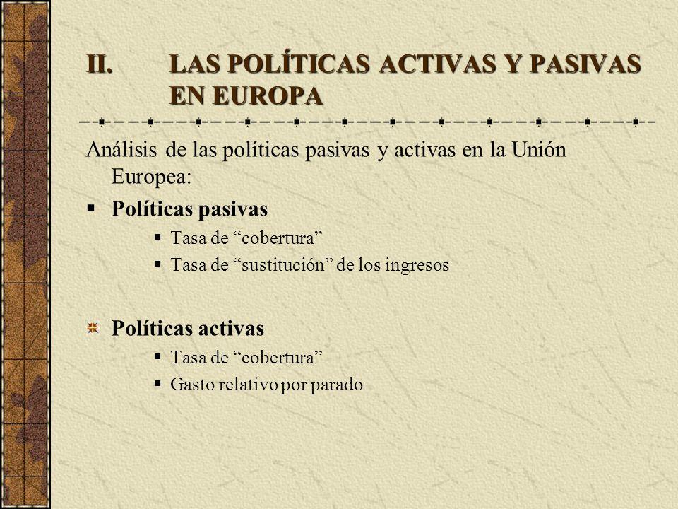 II.LAS POLÍTICAS ACTIVAS Y PASIVAS EN EUROPA Análisis de las políticas pasivas y activas en la Unión Europea: Políticas pasivas Tasa de cobertura Tasa