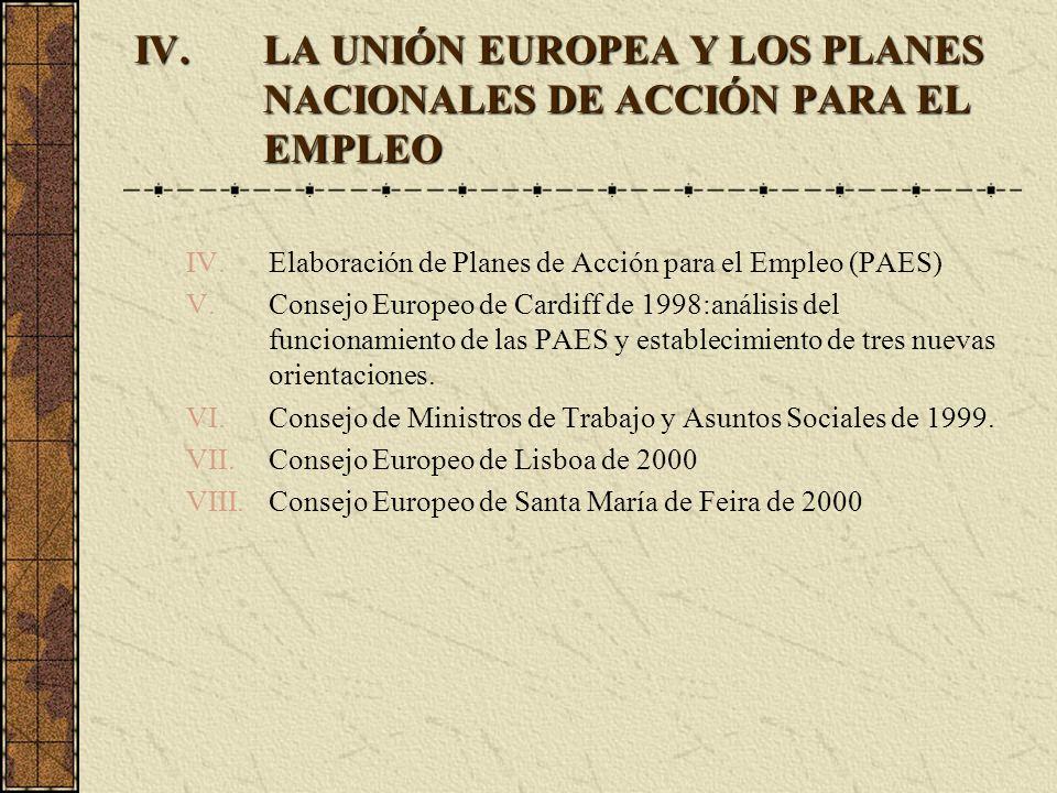 IV.LA UNIÓN EUROPEA Y LOS PLANES NACIONALES DE ACCIÓN PARA EL EMPLEO IV.Elaboración de Planes de Acción para el Empleo (PAES) V.Consejo Europeo de Car