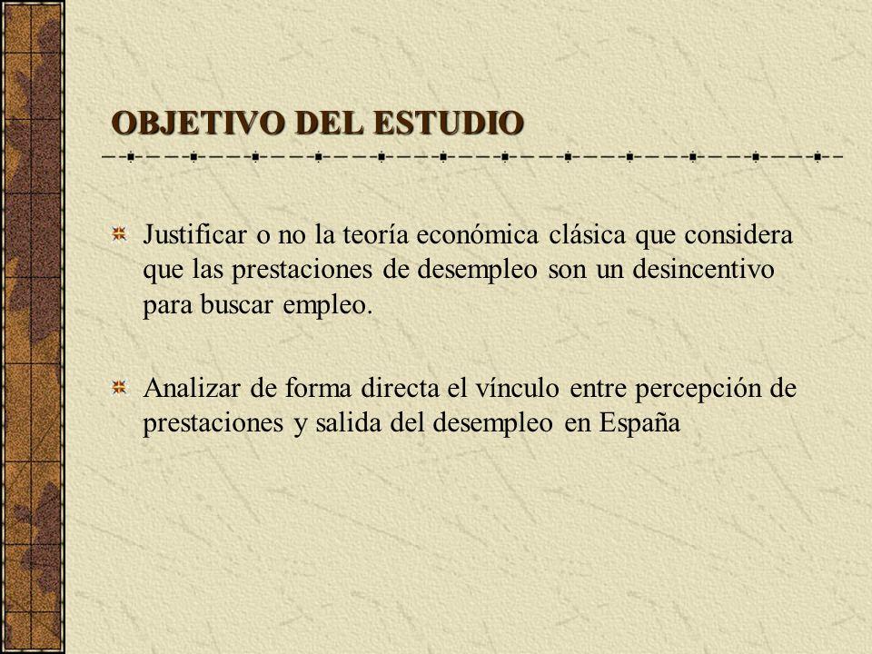 OBJETIVO DEL ESTUDIO Justificar o no la teoría económica clásica que considera que las prestaciones de desempleo son un desincentivo para buscar emple