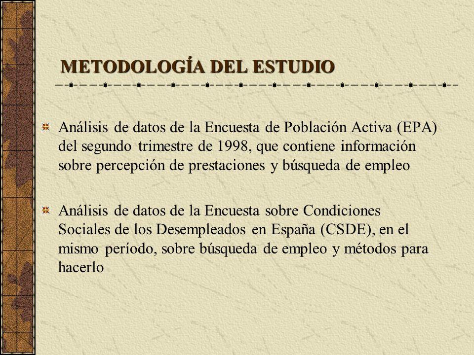 METODOLOGÍA DEL ESTUDIO Análisis de datos de la Encuesta de Población Activa (EPA) del segundo trimestre de 1998, que contiene información sobre perce
